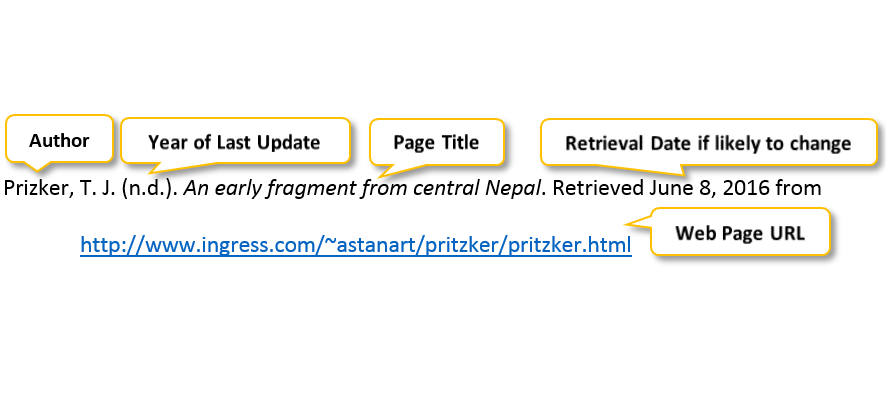 Prizker comma T period J period (n periodd period) period An early fragment from central Nepal period Retrieved June 8 comma 2016 from http://www periodingress periodcom/~astanart/pritzker/pritzker periodhtml