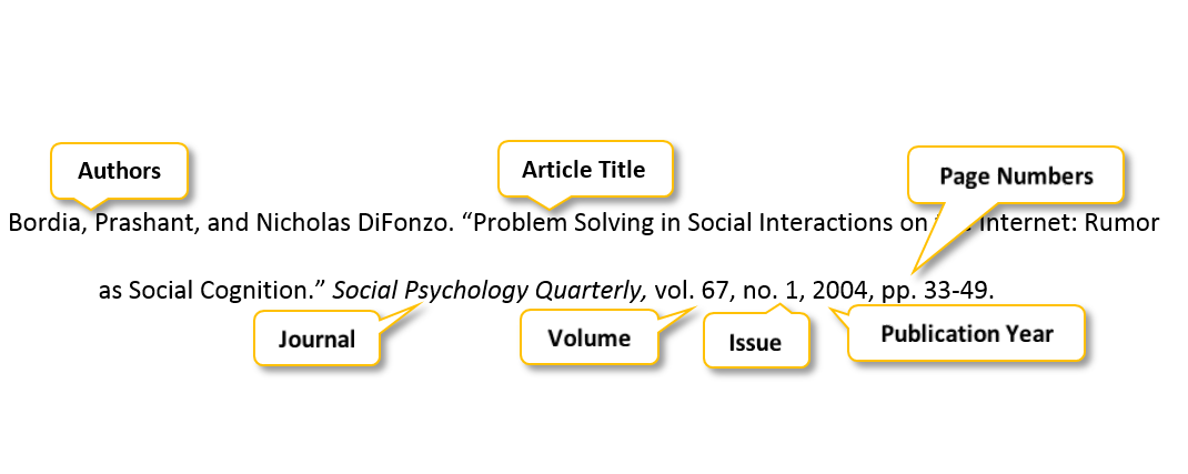 Bordia comma Prashant comma and Nicholas DiFonzo period quotation mark Problem Solving in Social Interactions on the Internet colon Rumor as Social Cognition period quotation mark Social Psychology Quarterly comma vol period 67 comma no period 1 comma 2004 comma pp period 33-49 period