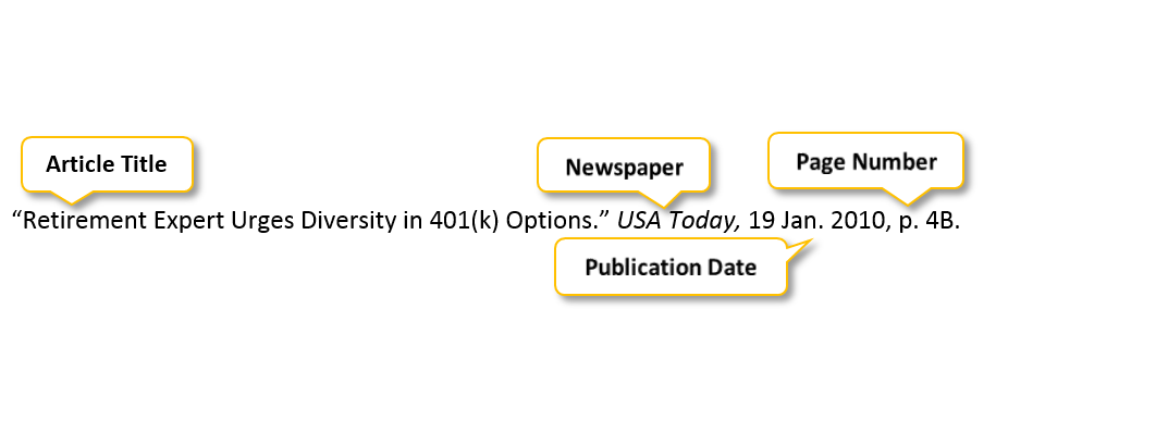 Quotation mark Retirement Expert Urges Diversity in 401(k) Options period quotation mark USA Today comma 19 Jan period 2010 comma p period 4B period