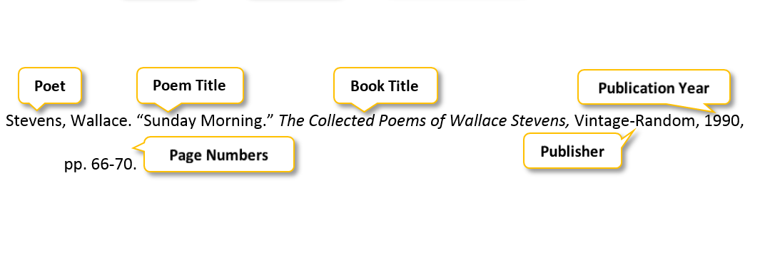 poem mla apa citation pscc libraries at pellissippi state  stevens comma wallace period quotation mark sunday morning period quotation mark the collected poems of wallace