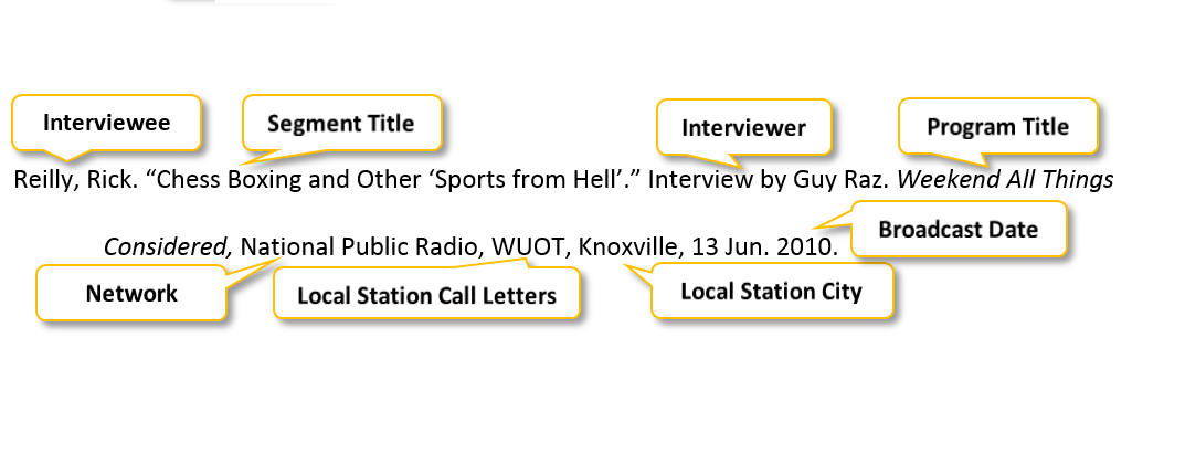 Reilly comma Rick period quotation mark Chess Boxing and Other 'Sports from Hell' period quotation mark Interview by Guy Raz period Weekend All Things Considered comma National Public Radio comma WUOT comma Knoxville comma 13 Jun period 2010 period