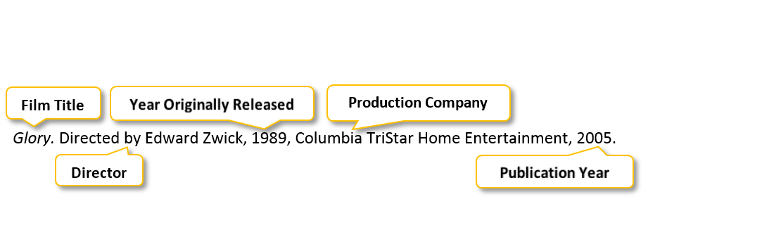 Glory period Directed by Edward Zwick comma 1989 comma Columbia TriStar Home Entertainment comma 2005 period