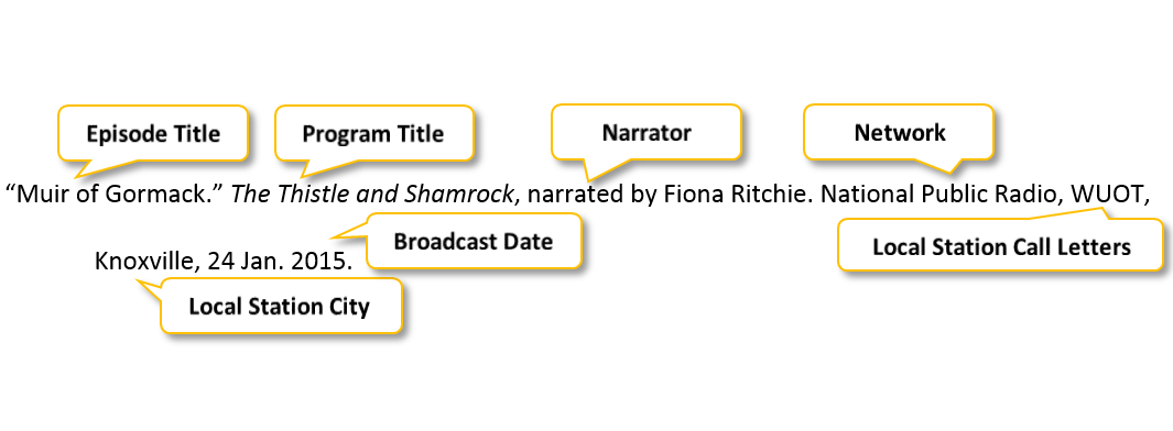 quotation mark Muir of Gormack period quotation mark The Thistle and Shamrock comma narrated by Fiona Ritchie period National Public Radio comma WUOT comma Knoxville comma 24 Jan period 2015 period
