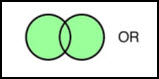Graphic showing the boolean connector OR using a venn diagram