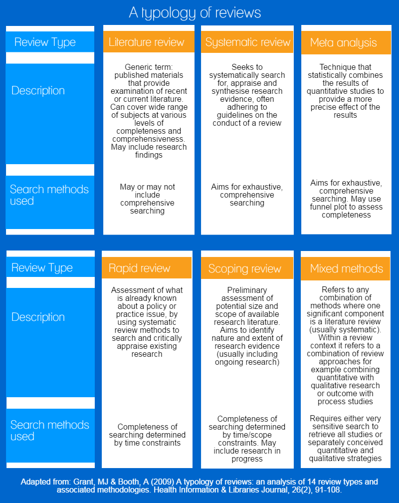 solutions in global software engineering a systematic literature review Factors affecting distributed agile projects: a systematic review this paper presents a systematic literature review international journal of software engineering.