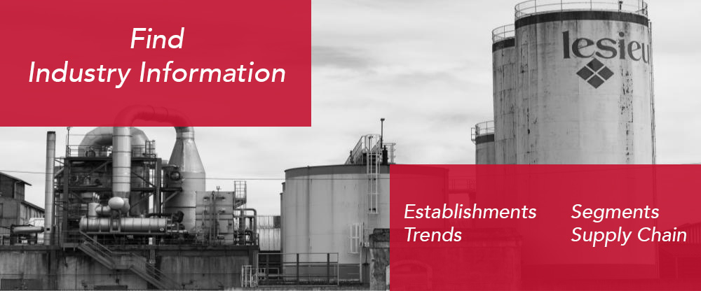 Find industry information, establishments, trends, segments, supply chain