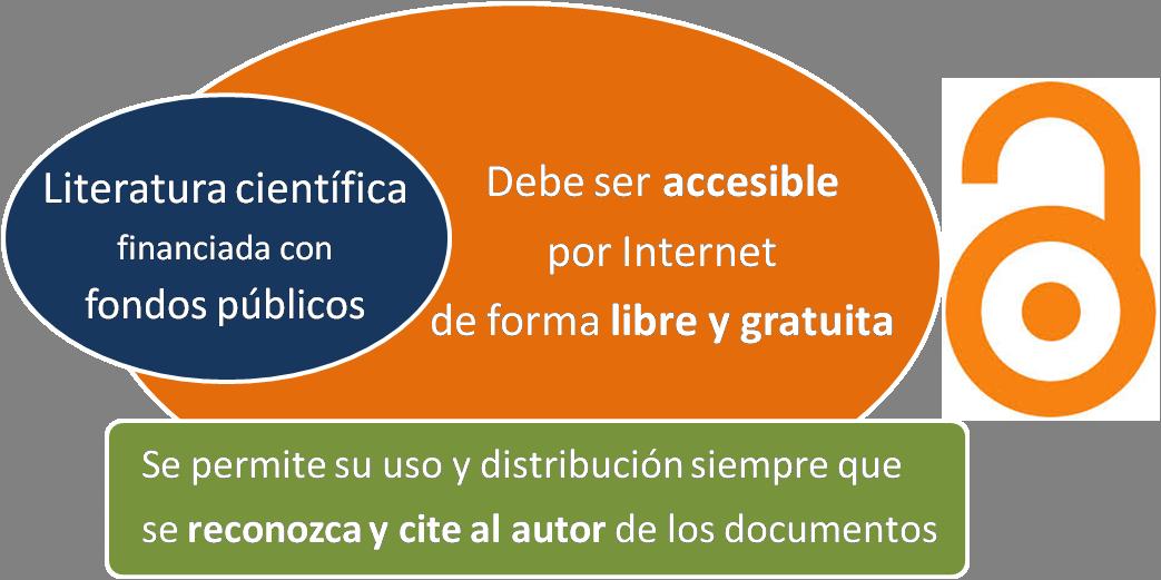 Aclarando conceptos - Acceso abierto - Guías de la BUS at ...