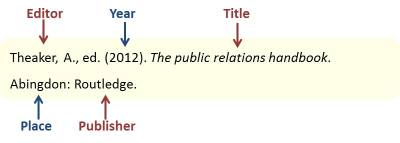 journal using harvard referencing pdf