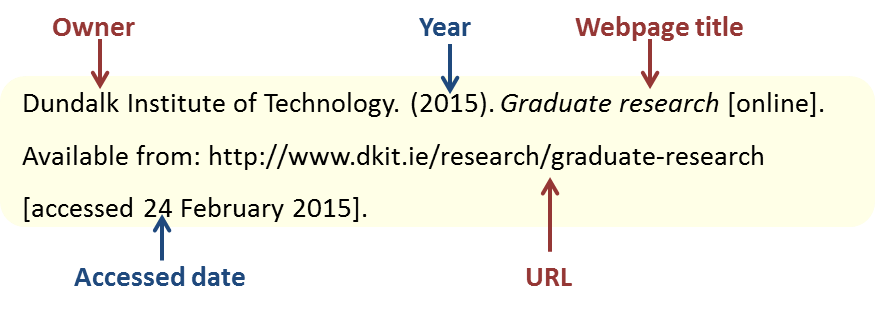 how to reference guidelines harvard utas