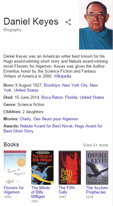 ignorance is bliss in the short story flowers for algernon by daniel keyes The original short story daniel keyes later expanded it into a novel of is ignorance bliss so if you like in the book flowers for algernon when does.