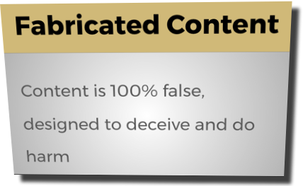 Fabricated Content