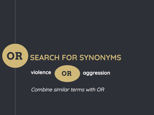Use or to search for synonyms. Violence or aggression. Combine similar terms with or.