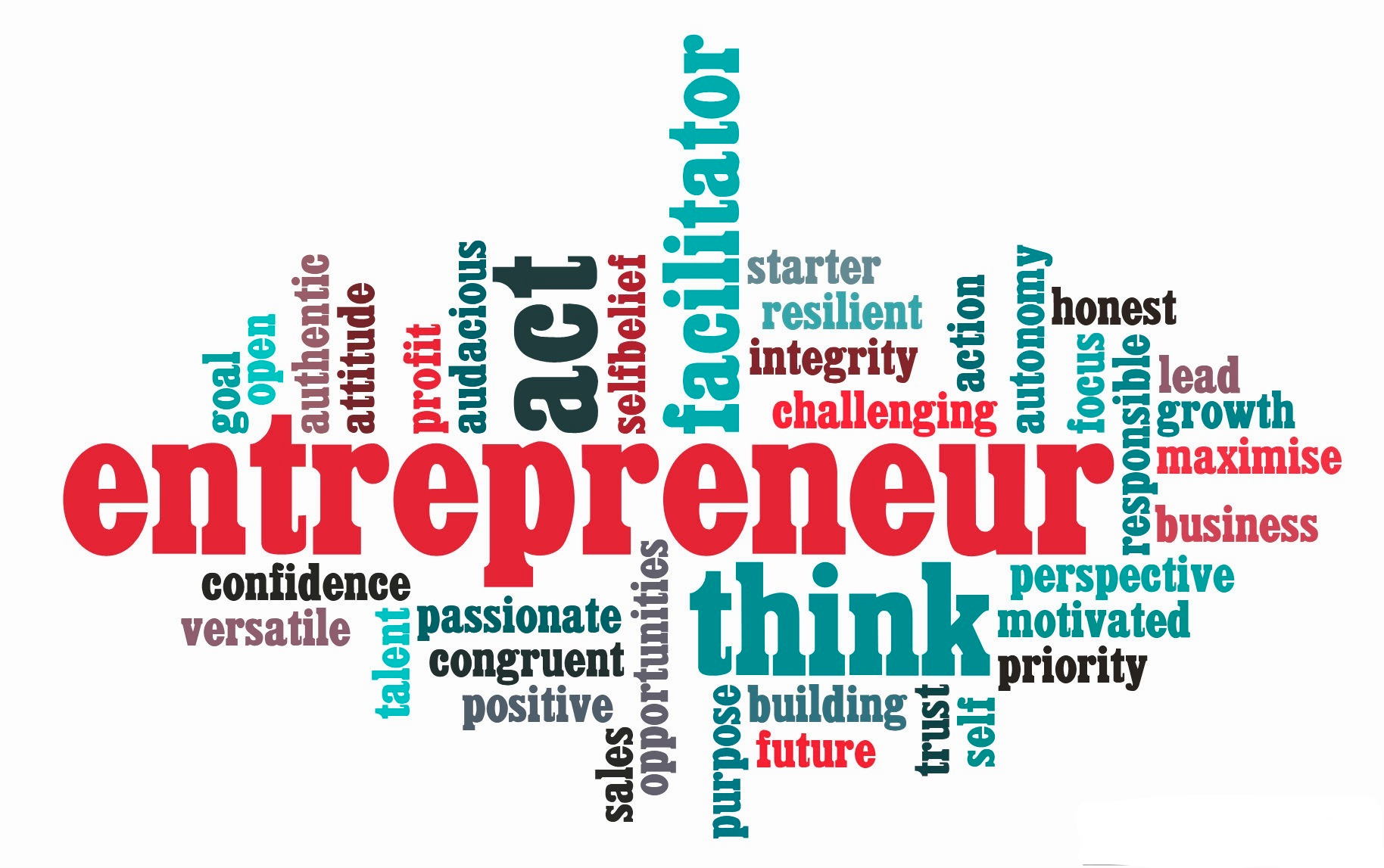 home entrepreneurship research guides at new york university this guide is a collection of resources for those an interest in entrepreneurship and starting their own business