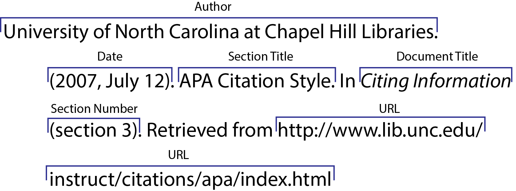 apa format works cited online source
