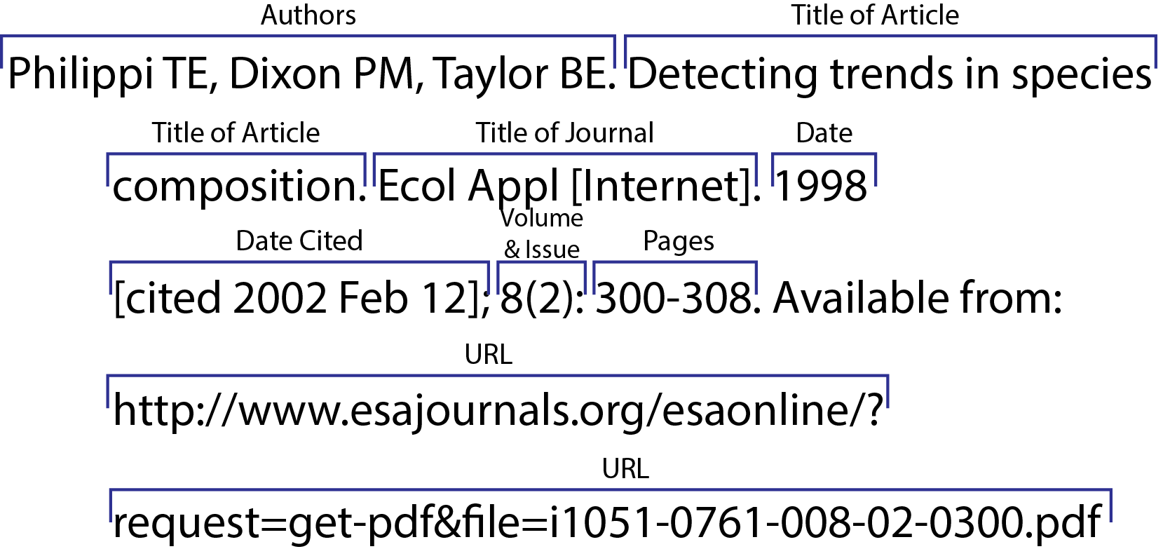 CSE/CBE Citation Online Article from a Scholarly Journal, Retrieved from a Website