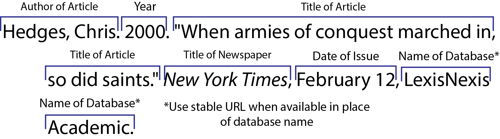 How to Cite a Newspaper in Print in Chicago