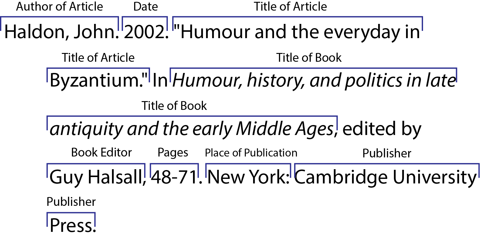 reference a book apa style Apa style this handout is in this example of a reprinted book review, the author of the book is named first apa 6th edition - citation guide author: rachel.