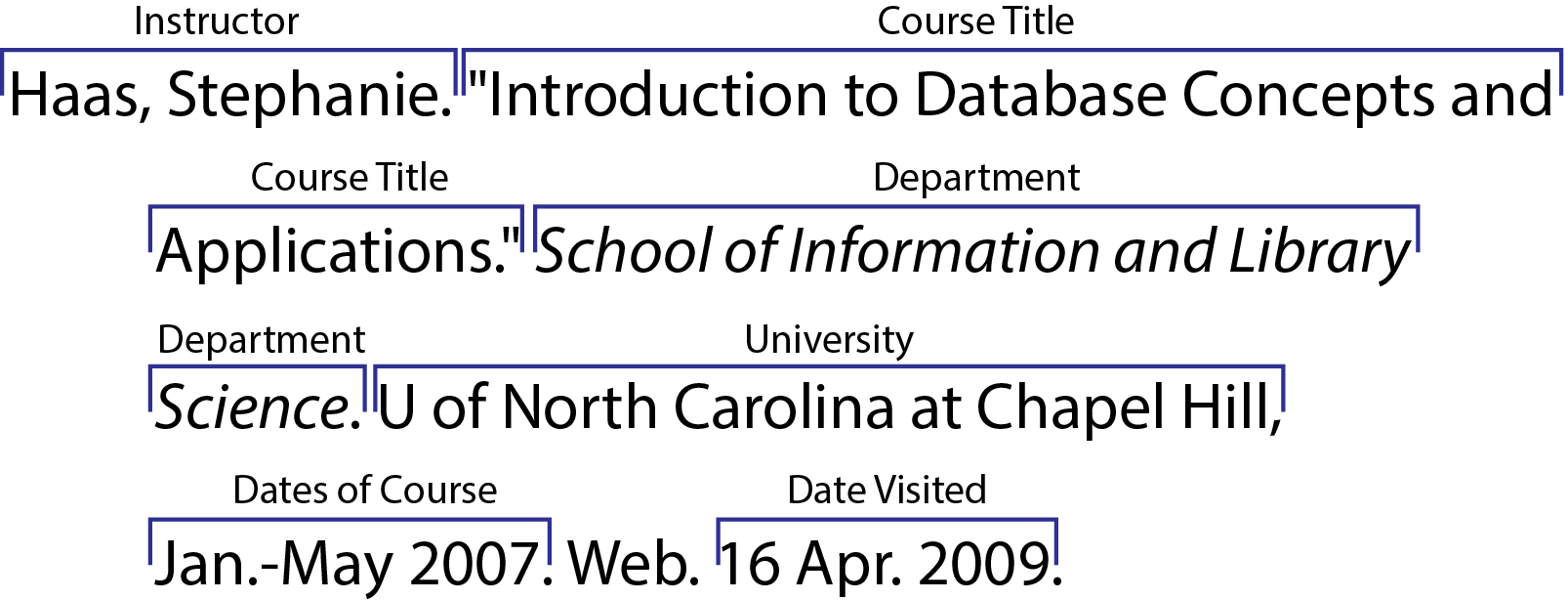 mla citation of website in text mla citations for websites