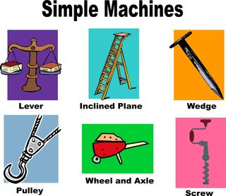 Resultado de imagen de simple machines for kids