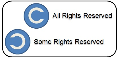 "An image that reads: ""All rights reserved"" and ""Some rights reserved"""