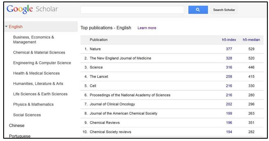 sample Google Scholar metrics
