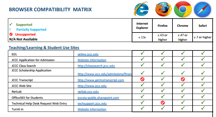 Browser Matrix