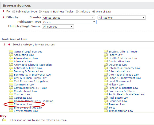 LexisNexis Browse Sources by Area of Law