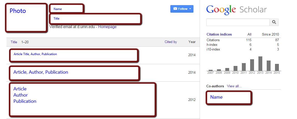 Sample Google Scholar Profile
