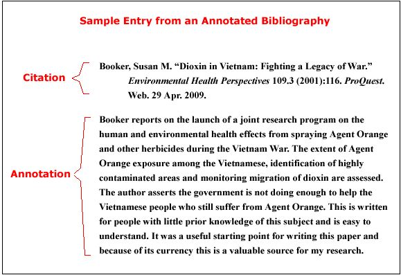 Annotated website bibliography