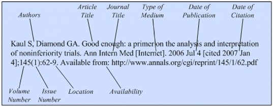 Journal article bibliography