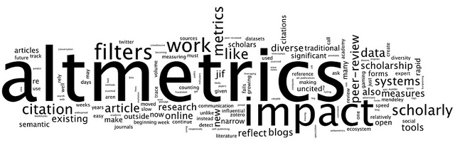 Altmetrics word bubble
