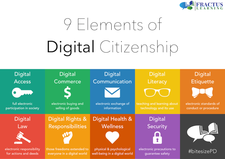 Lessons Resources For High School Students Grades 9 12 Digital