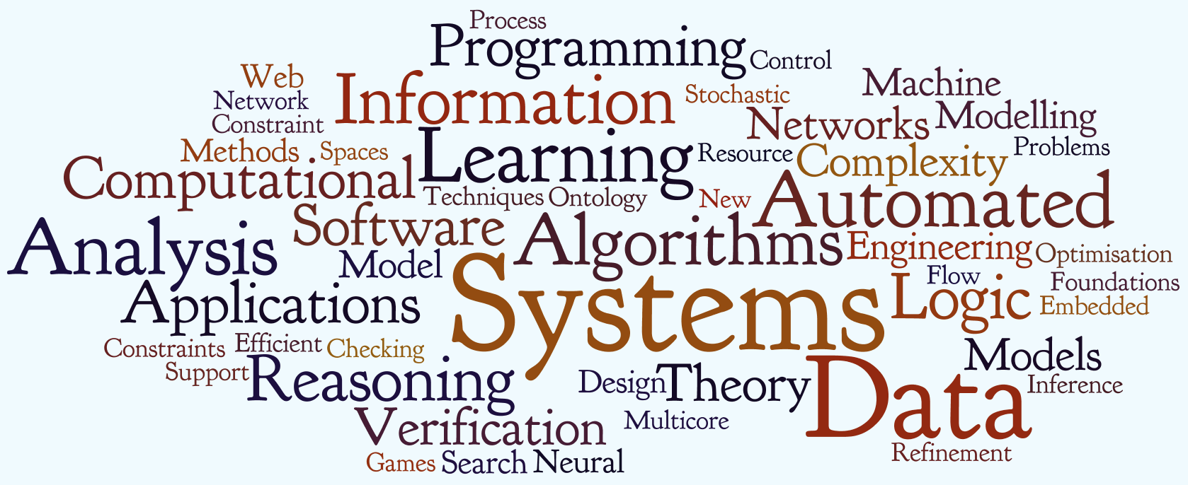 information theory and coding book pdf