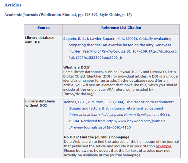 Apa bibliography database professional