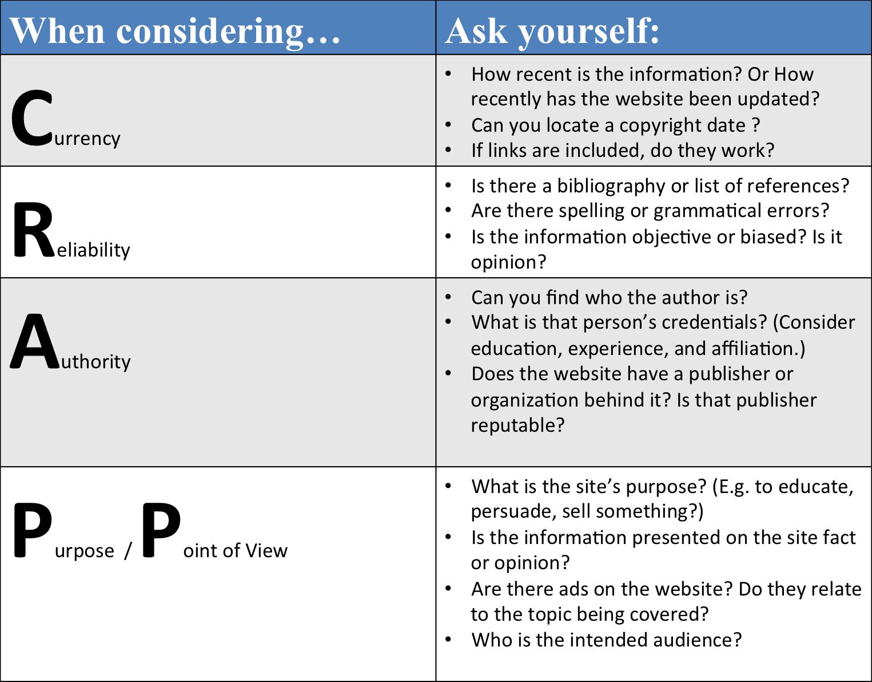 using web resources   trac seminar   library guides at