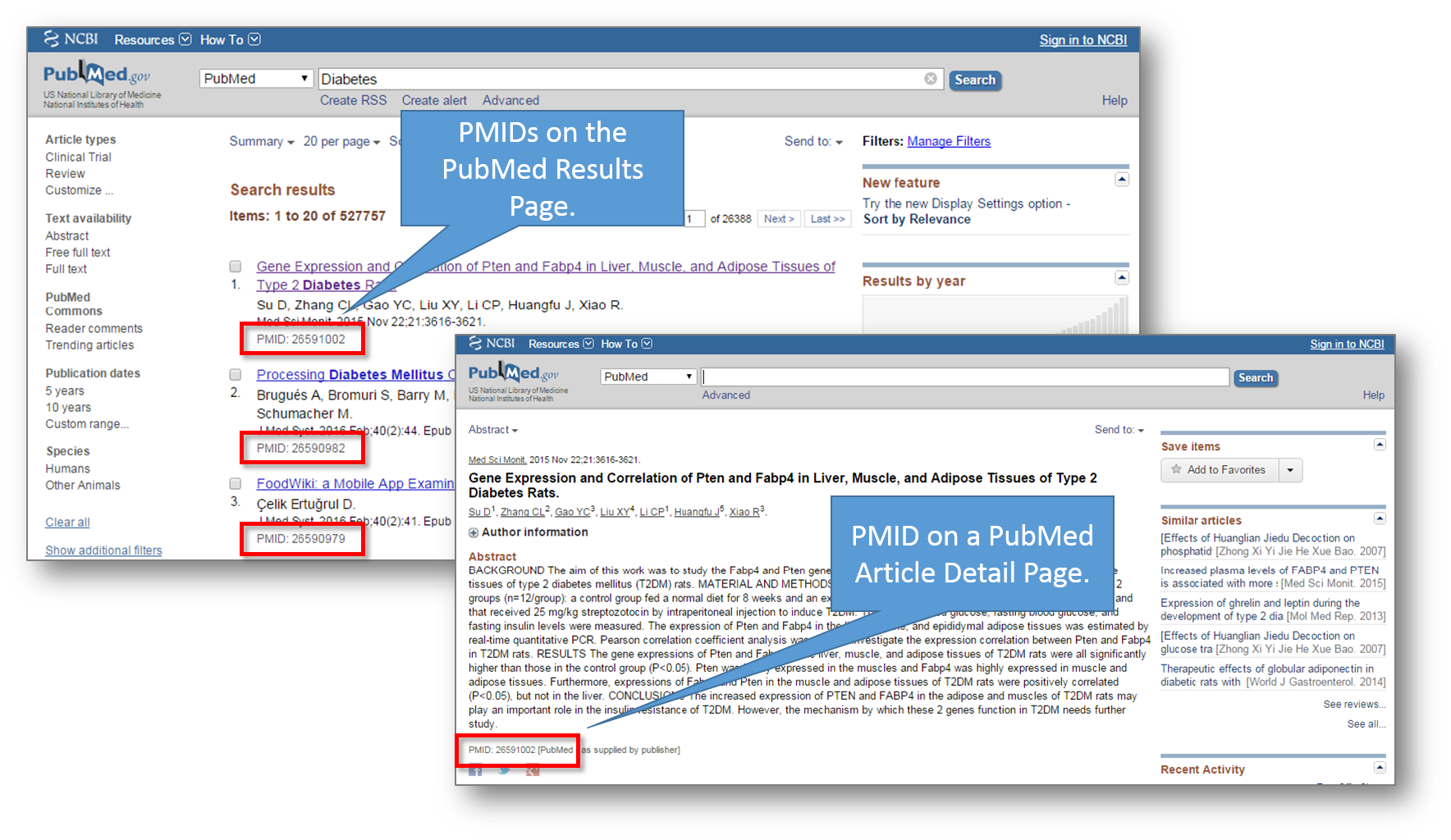 PubMed PMID Callouts