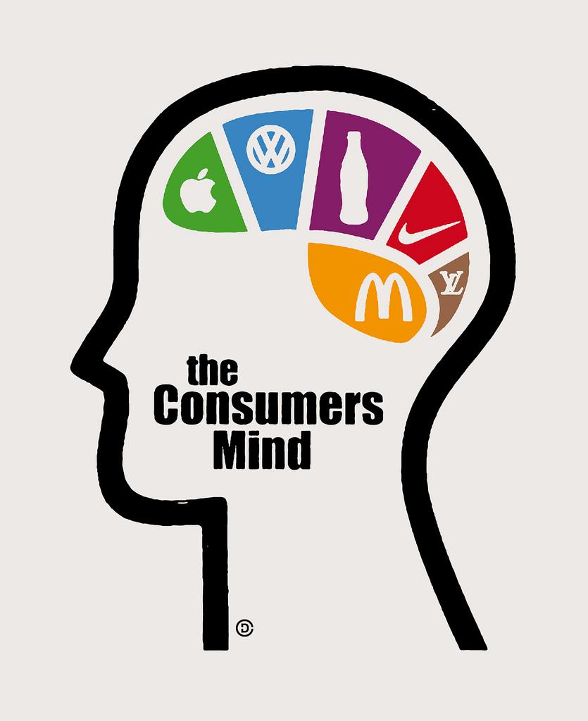 consumer behavior research topics