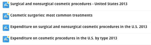 Statista Cosmetic Surgery Titles