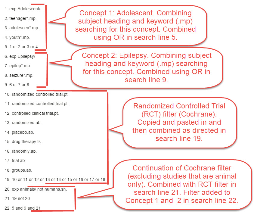 RCT filter added to Ovid search