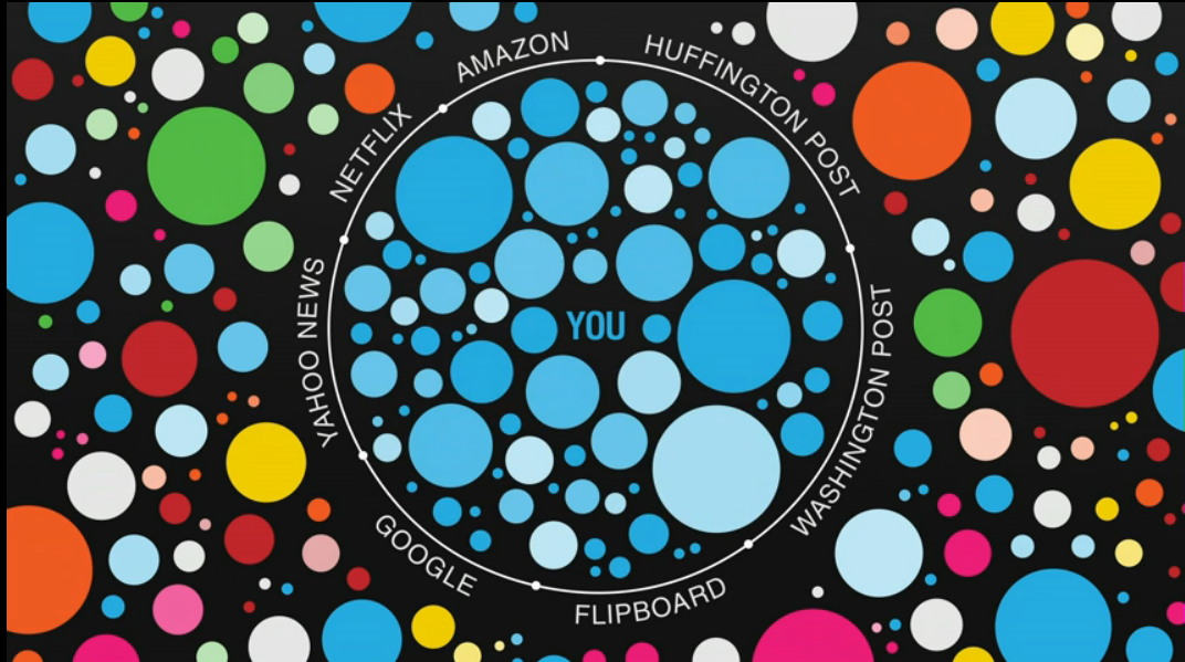 filter bubble graphic