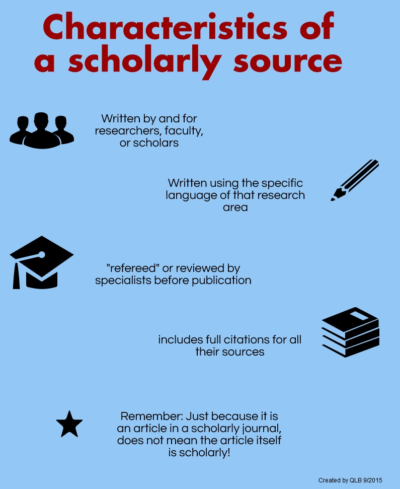 scholarly journals on critical thinking This leading international journal, launched in 2006, uniquely identifies and details critical issues in the future of learning and teaching of creativity, as well as innovations in teaching for thinking.
