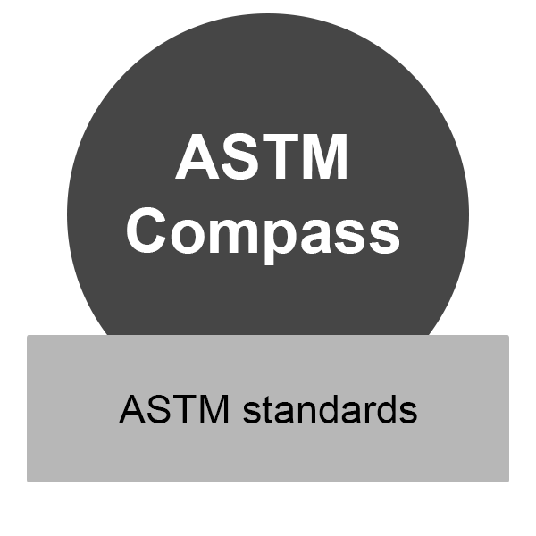 ASTM Compass has ASTM standards, click to access the database.