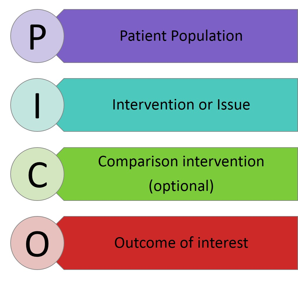 pico nursing diabetes A guide to research for nursing students learn more about pico format.