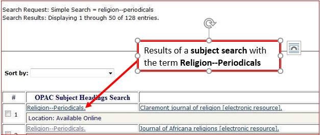 the search results page from the PITTCat Classic search. It displays the first two results for religion periodicals, The Claremont Journal of Religion and The Journal of Africana Religions.