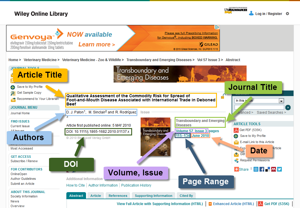 A sample article landing page, with arrows pointing to the author, journal title, date, volume and issue numbers, page range, and article title.