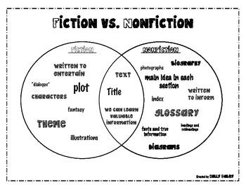 fiction  u0026 non-fiction