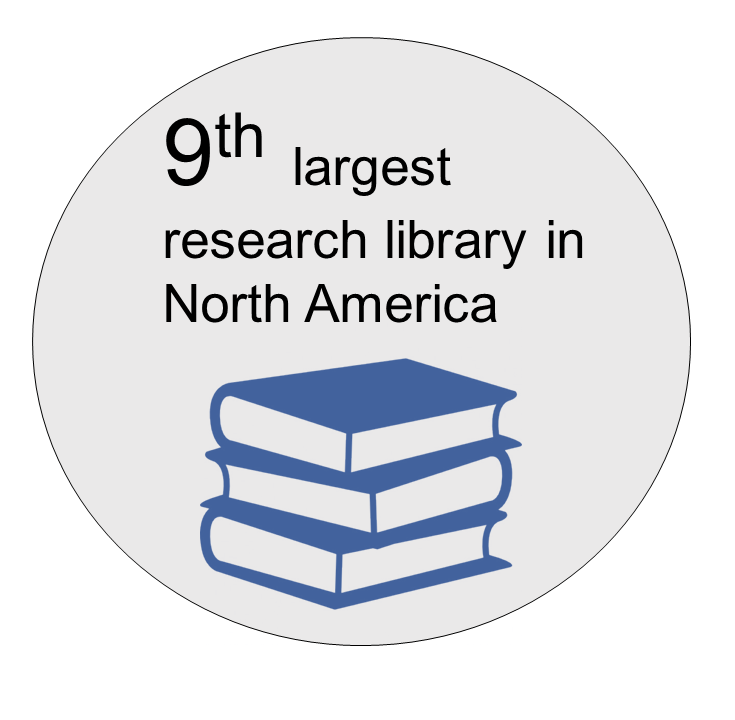 9th largest reserach library in North America