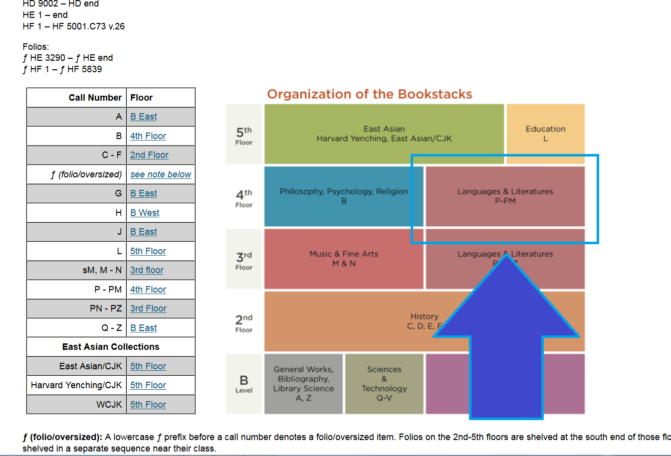 Bookstack Map of the Reg