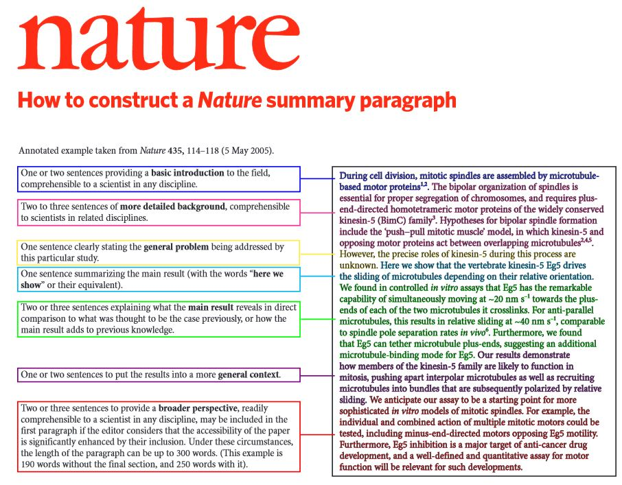 hardys use of nature english literature essay The three things that weave a common thread throughout all 20th century english literature are global warfare essay on 18th century english literaturethe 18th century the nature-philosophical concept/religious concept that rule the 18th century.