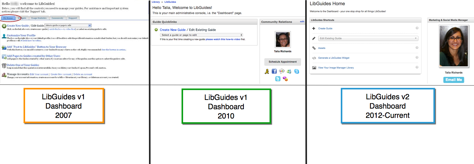 LibGuides Dashboard